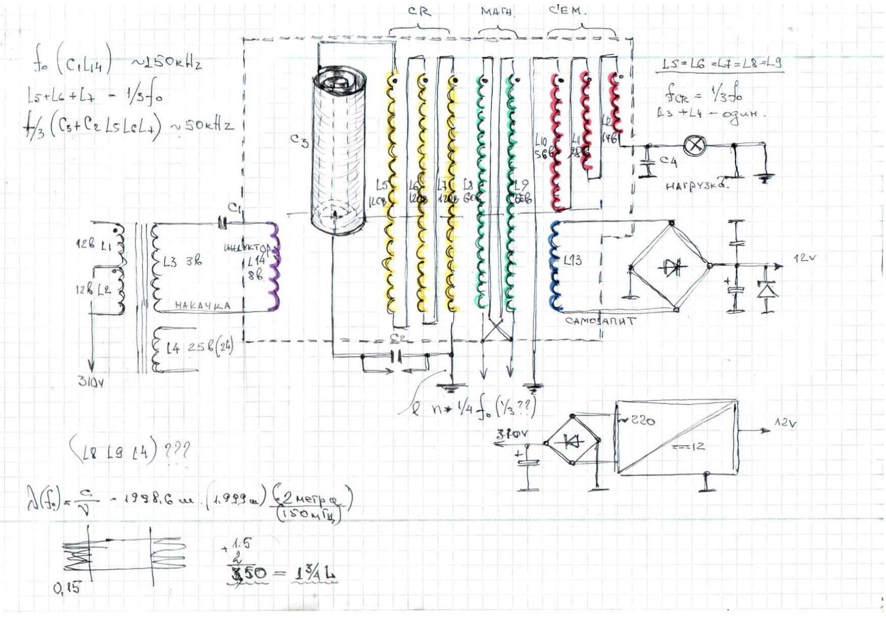 romancorp схема