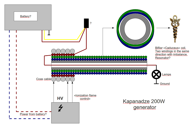 ... Mag ic Powered Generator Plans. on motor free energy generator plans