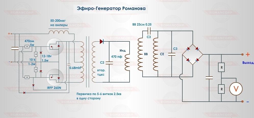 Свободная энергия.генератор на постоянных магнитах своими руками